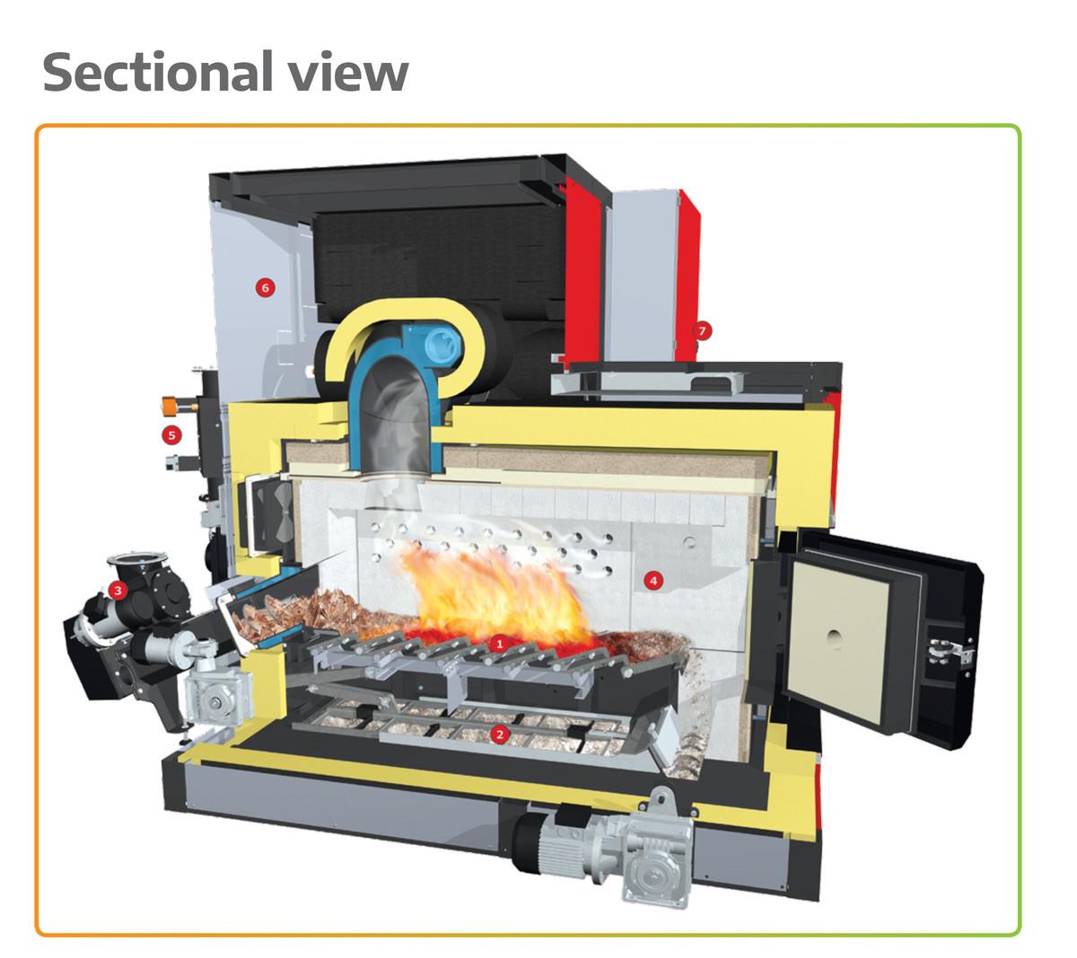 Inside Froling TI 350 biomass boiler